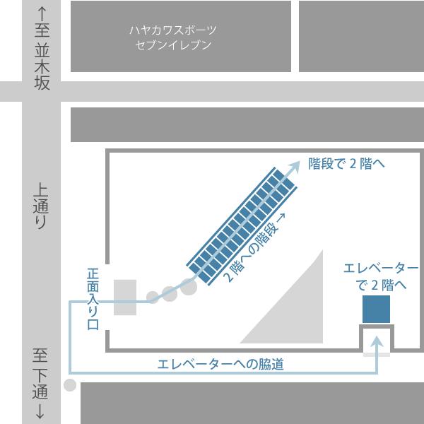 2階への上り方(小)